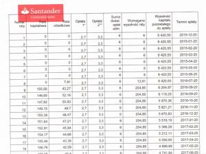 zwrot składki ubezpieczeniowej w Santander Consumer Bank 1