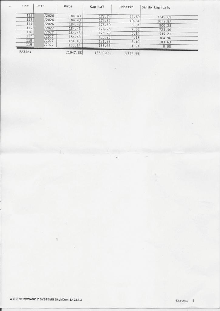 restrukturyzacja umowy kredytowej, dokument wydany w porozumieniu ze SKOKiem